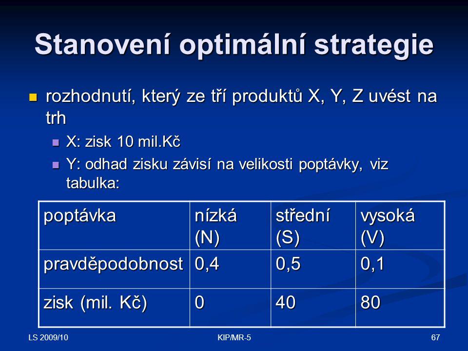 Stanovení optimální strategie