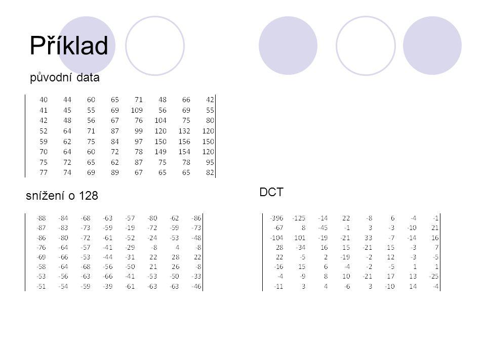 Příklad původní data DCT snížení o 128
