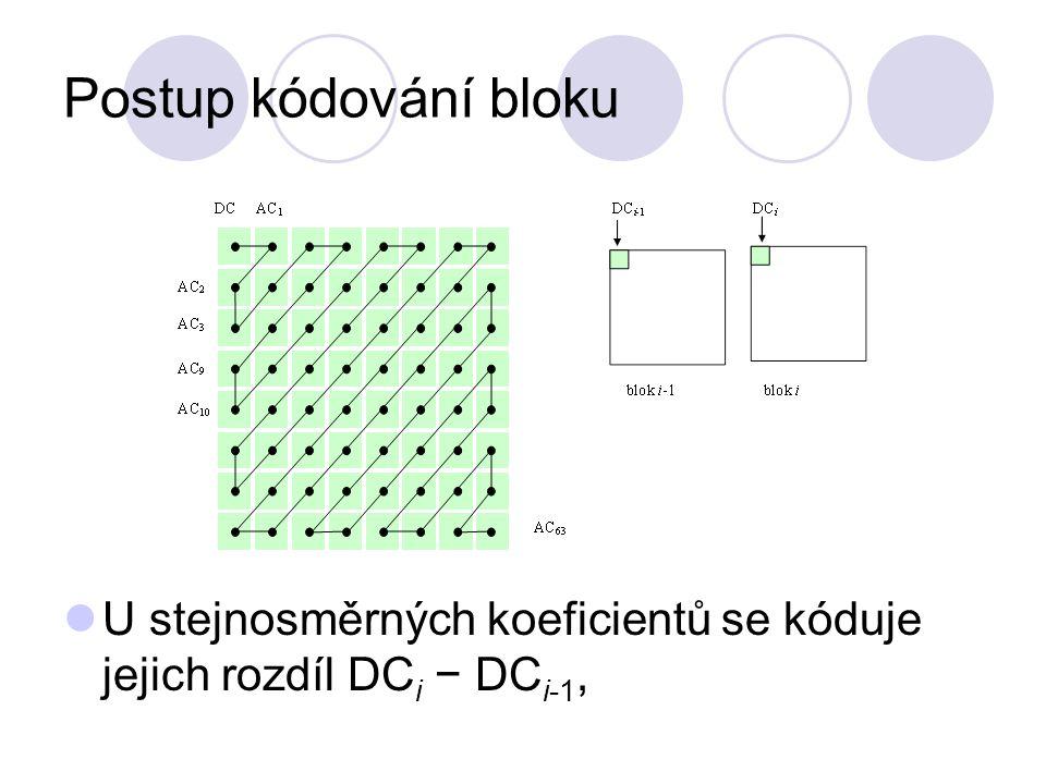 Postup kódování bloku U stejnosměrných koeficientů se kóduje jejich rozdíl DCi − DCi-1,