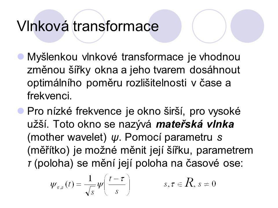 Vlnková transformace