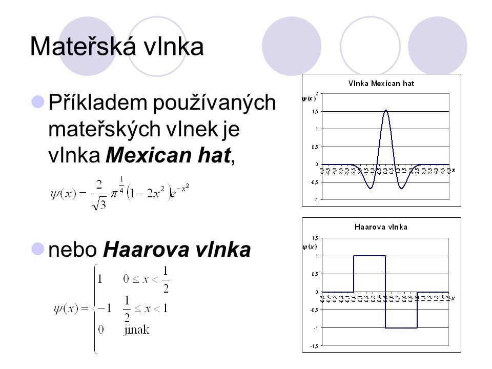 Mateřská vlnka Příkladem používaných mateřských vlnek je vlnka Mexican hat, nebo Haarova vlnka