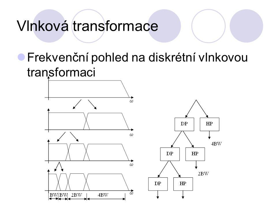 Vlnková transformace Frekvenční pohled na diskrétní vlnkovou transformaci