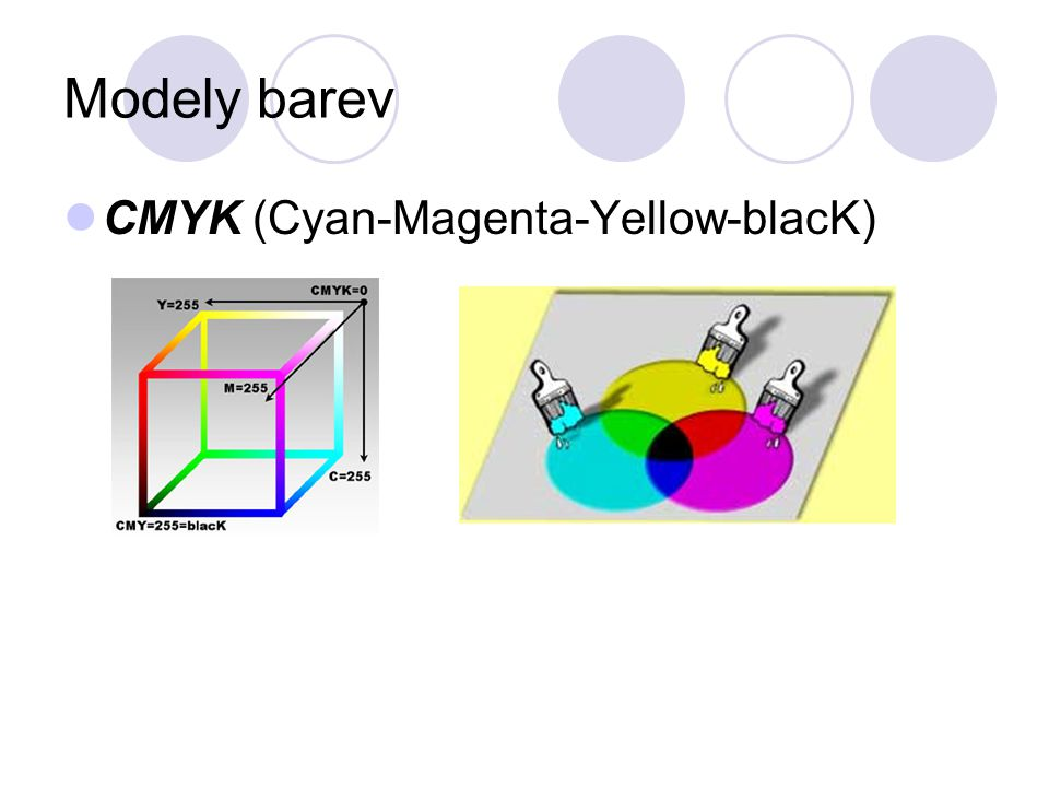 Modely barev CMYK (Cyan-Magenta-Yellow-blacK)