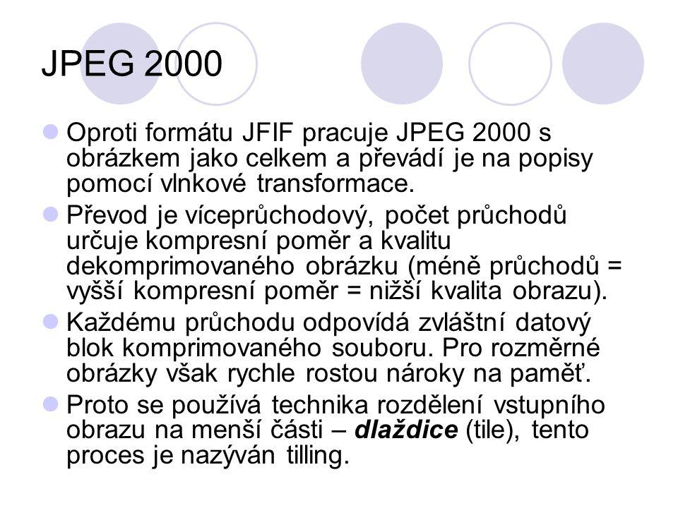 JPEG 2000 Oproti formátu JFIF pracuje JPEG 2000 s obrázkem jako celkem a převádí je na popisy pomocí vlnkové transformace.
