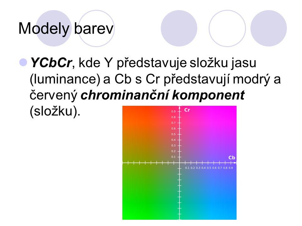 Modely barev YCbCr, kde Y představuje složku jasu (luminance) a Cb s Cr představují modrý a červený chrominanční komponent (složku).