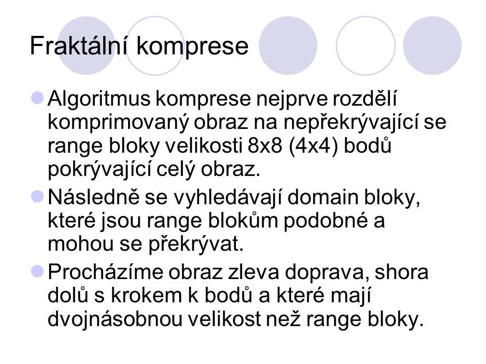 Fraktální komprese