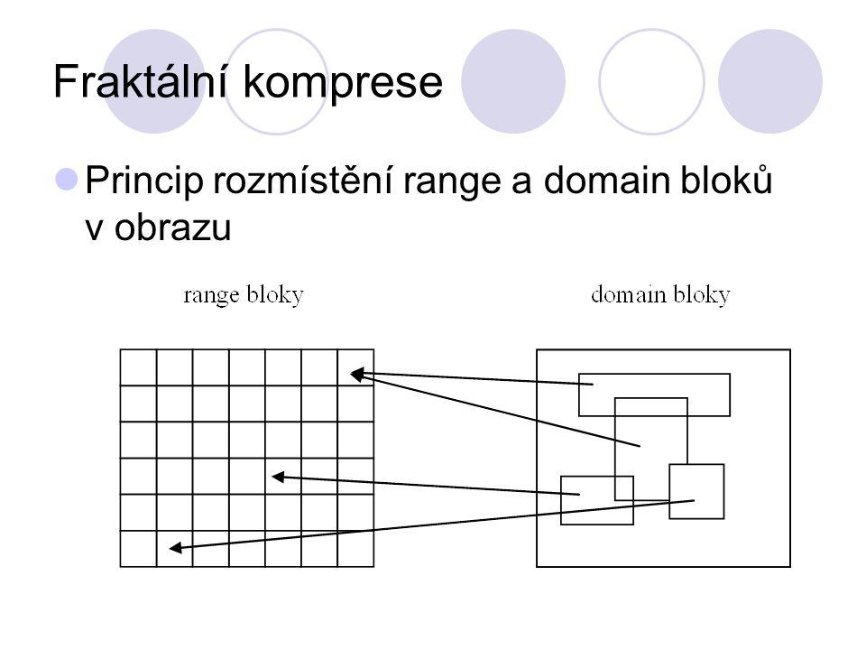 Fraktální komprese Princip rozmístění range a domain bloků v obrazu
