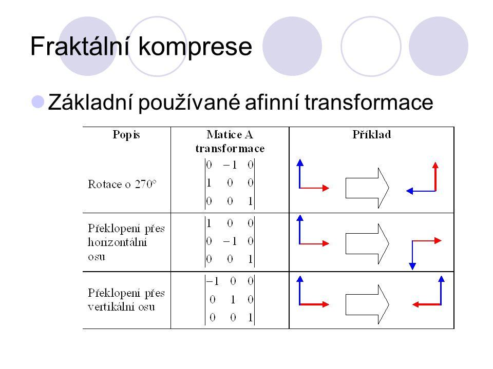 Fraktální komprese Základní používané afinní transformace