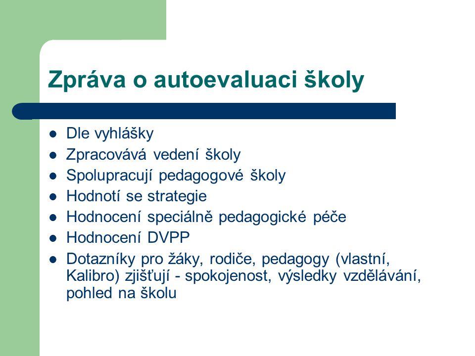 Zpráva o autoevaluaci školy
