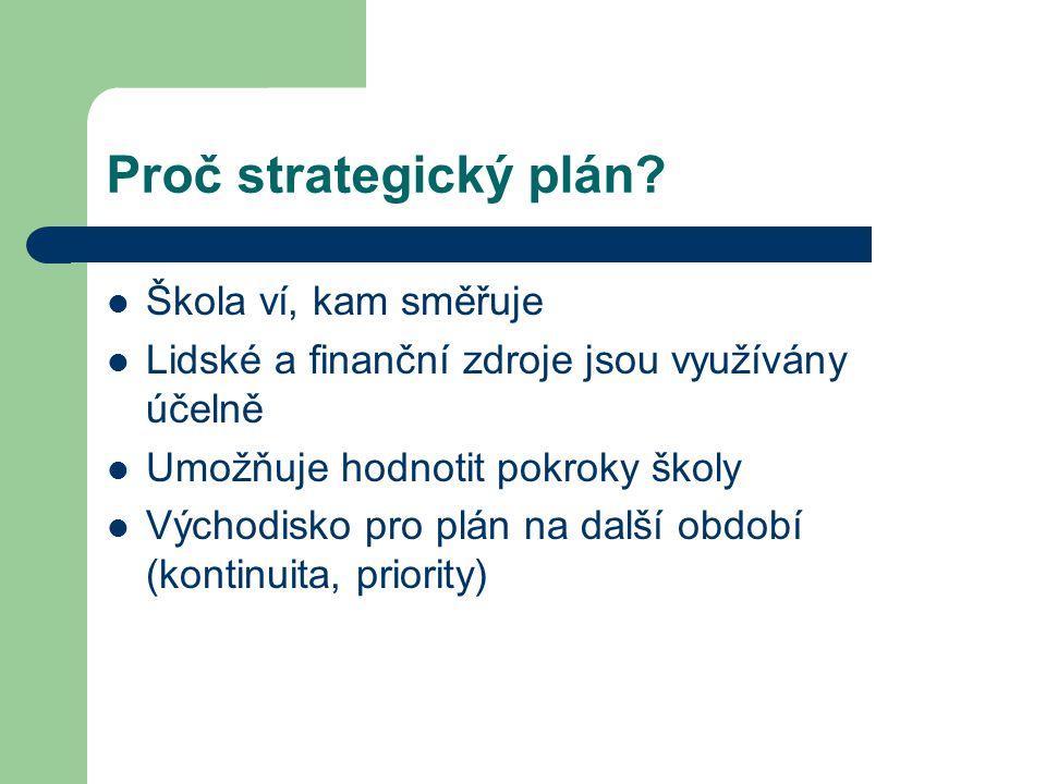 Proč strategický plán Škola ví, kam směřuje