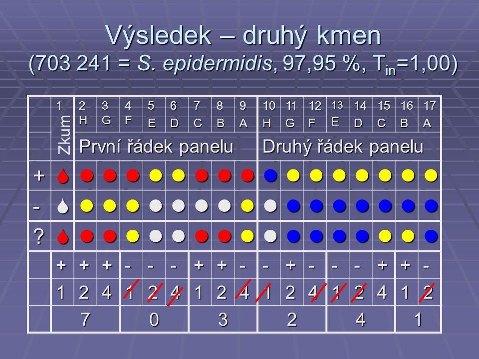 Výsledek – druhý kmen (703 241 = S. epidermidis, 97,95 %, Tin=1,00)