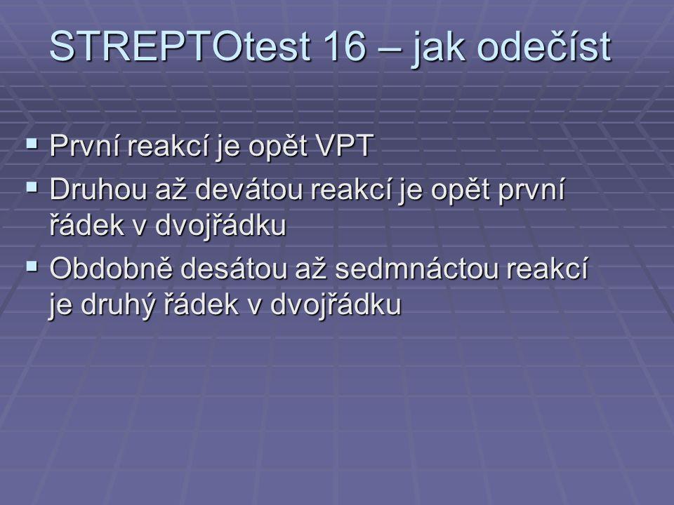 STREPTOtest 16 – jak odečíst