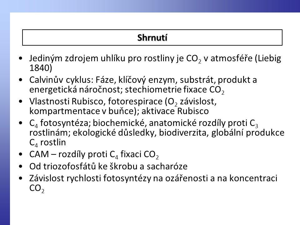Shrnutí Jediným zdrojem uhlíku pro rostliny je CO2 v atmosféře (Liebig 1840)