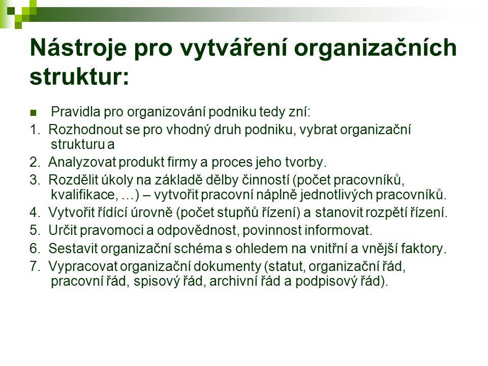 Nástroje pro vytváření organizačních struktur: