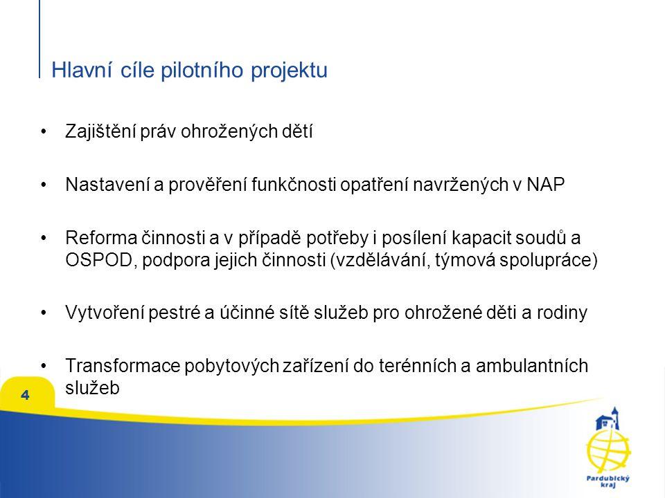 Hlavní cíle pilotního projektu