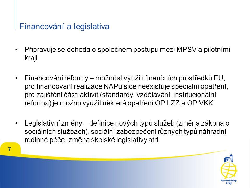 Financování a legislativa