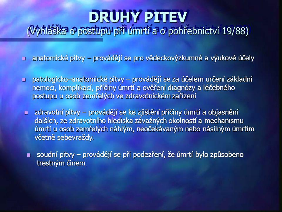 DRUHY PITEV (Vyhláška o postupu při úmrtí a o pohřebnictví 19/88)