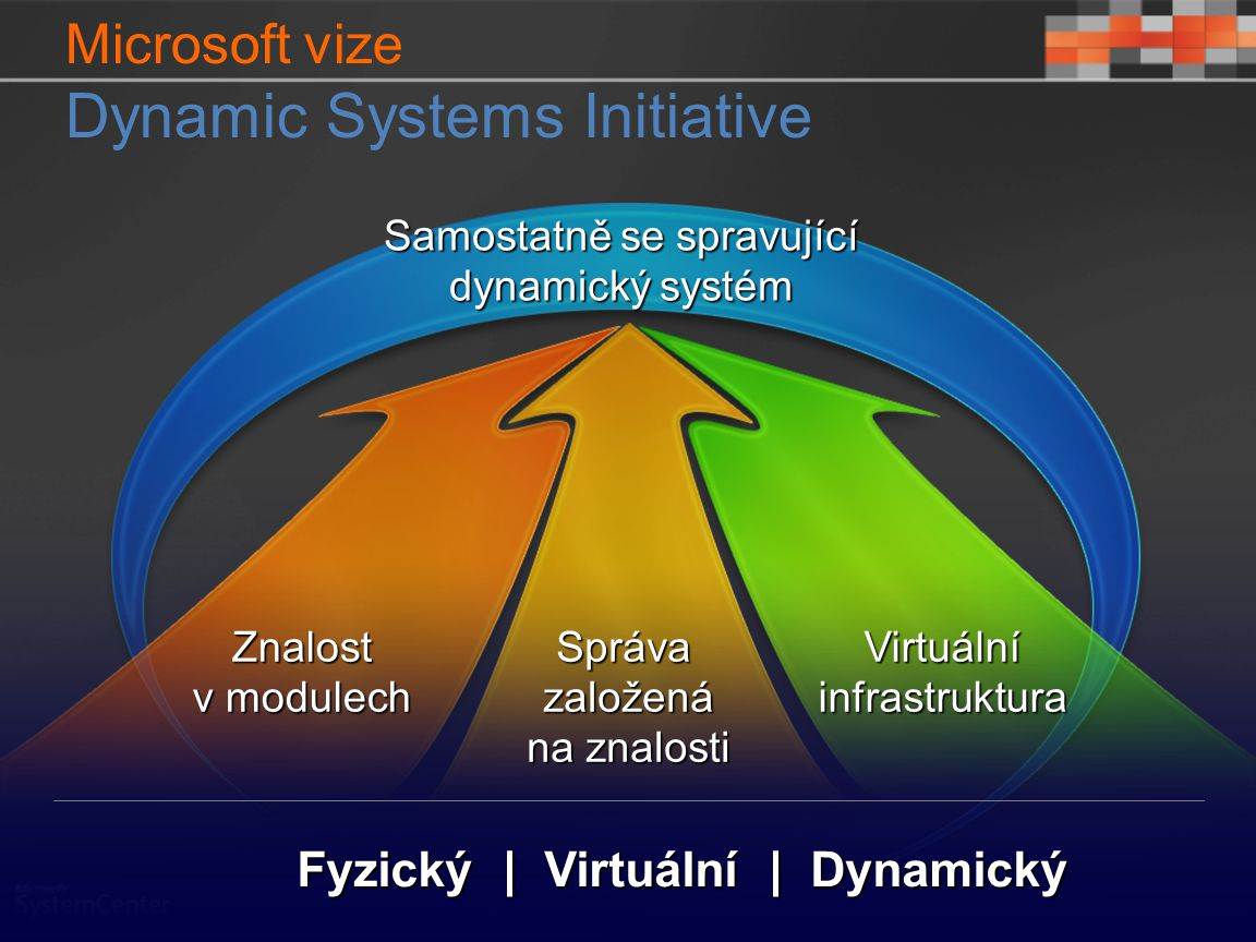 Microsoft vize Dynamic Systems Initiative