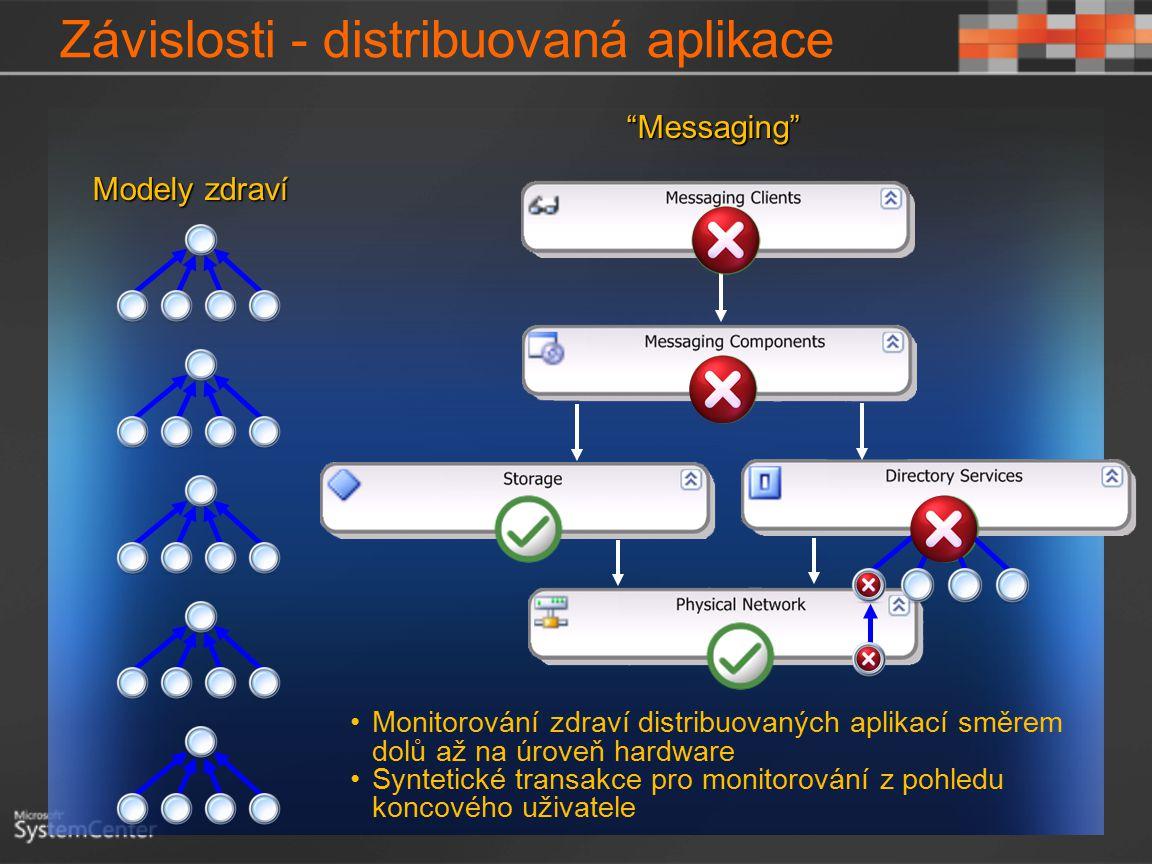 Závislosti - distribuovaná aplikace