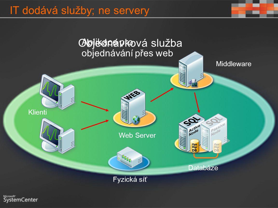 IT dodává služby; ne servery