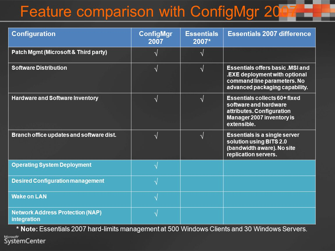 Feature comparison with ConfigMgr 2007