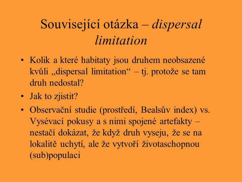 Související otázka – dispersal limitation