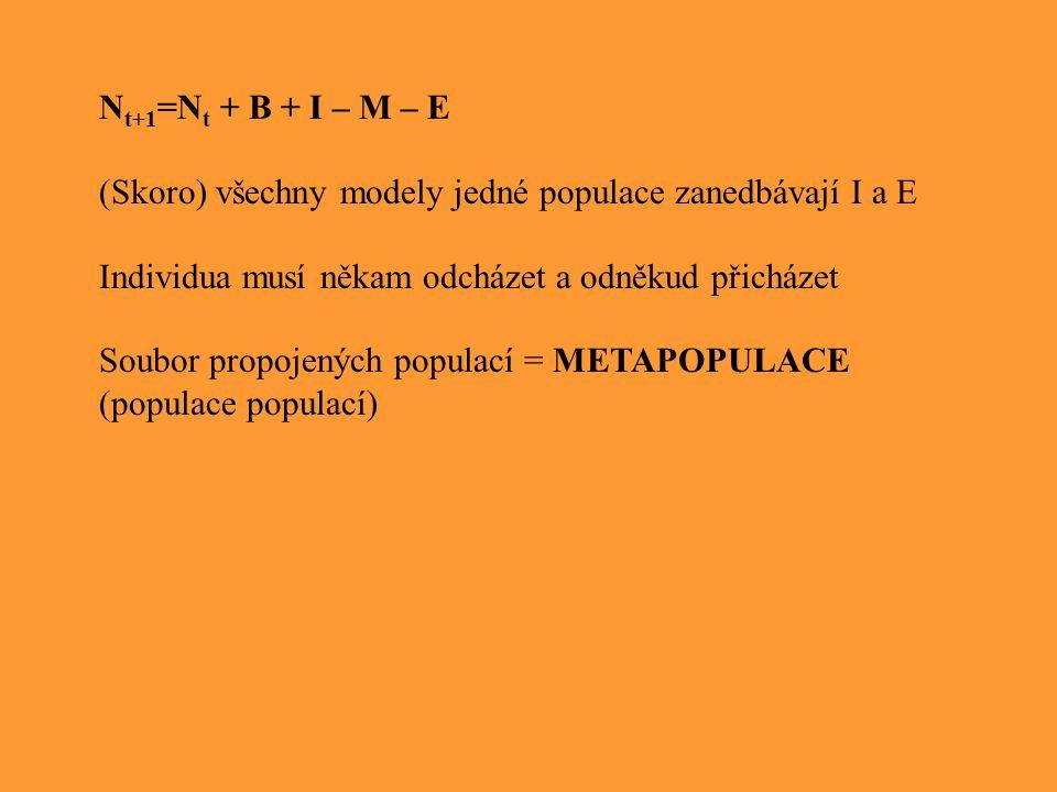 Nt+1=Nt + B + I – M – E (Skoro) všechny modely jedné populace zanedbávají I a E. Individua musí někam odcházet a odněkud přicházet.