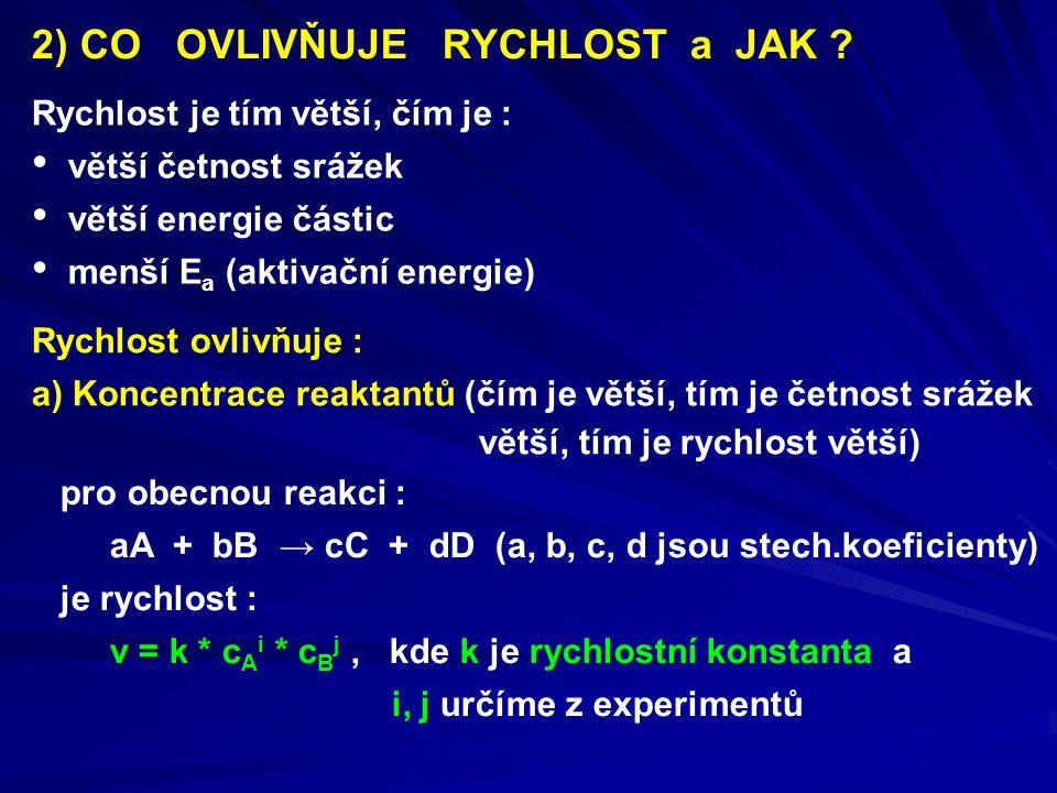 2) CO OVLIVŇUJE RYCHLOST a JAK