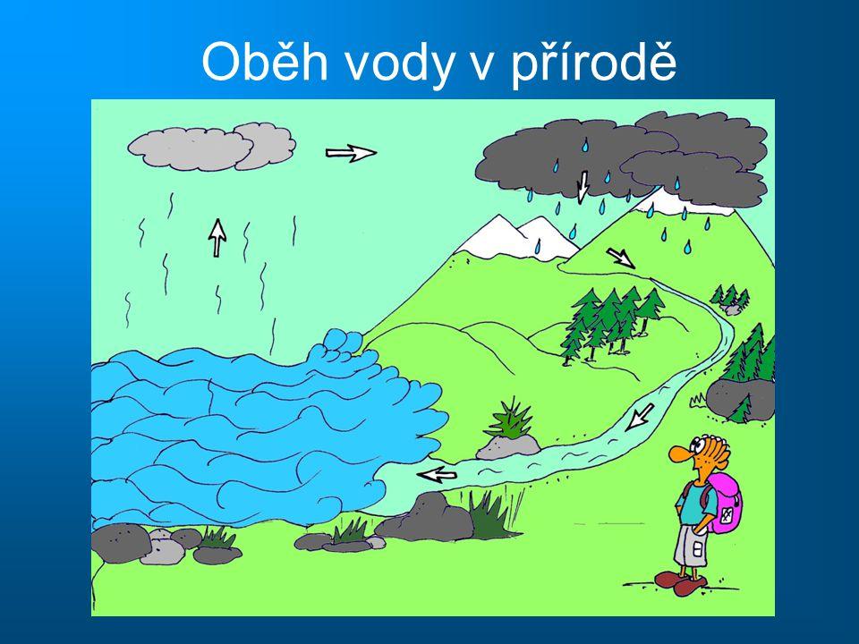 Oběh vody v přírodě