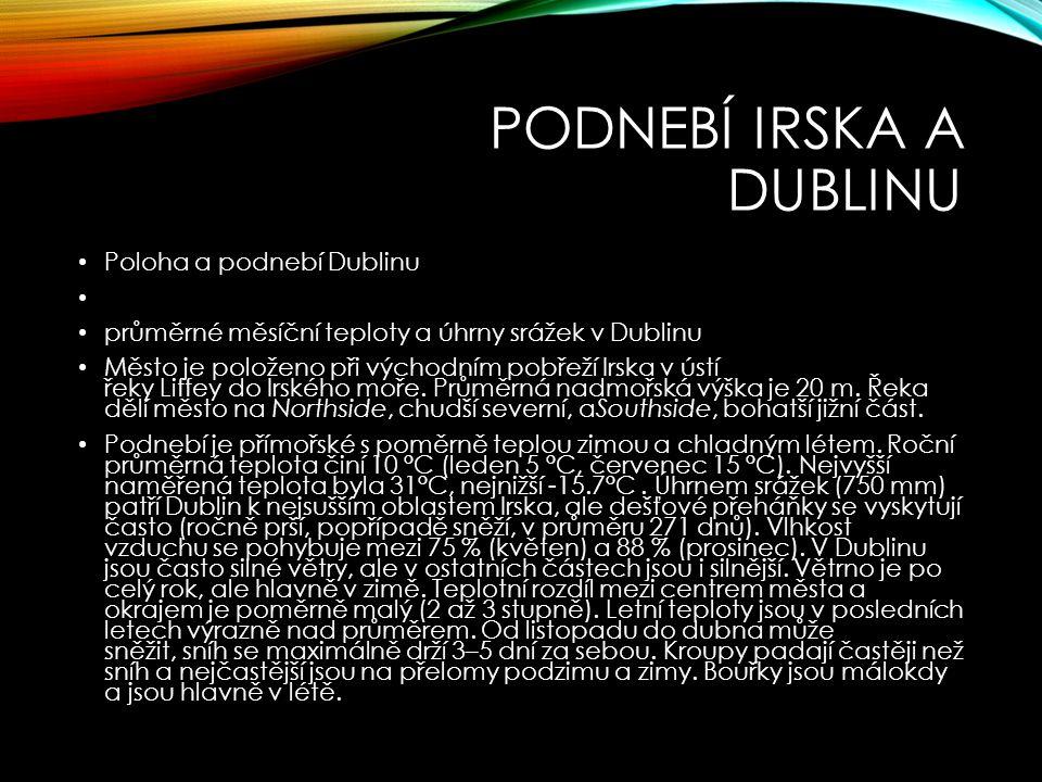 Podnebí Irska a Dublinu