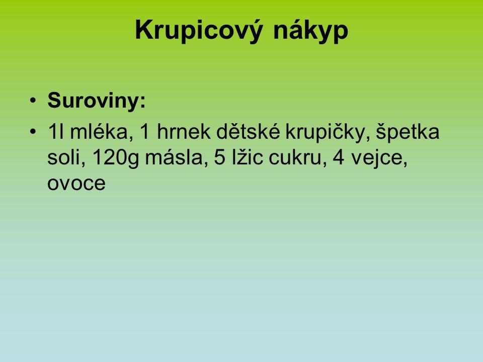 Krupicový nákyp Suroviny: