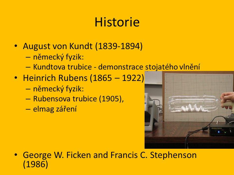 Historie August von Kundt (1839-1894) Heinrich Rubens (1865 – 1922)