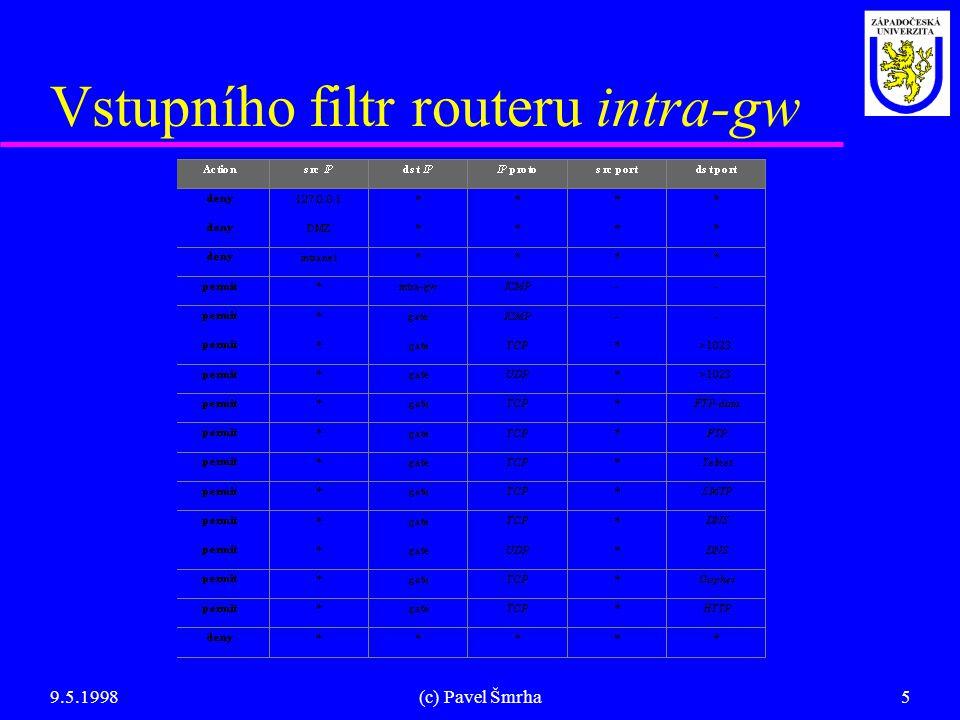 Vstupního filtr routeru intra-gw