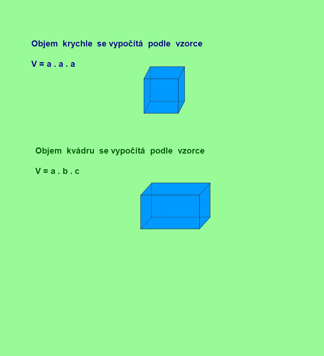 Objem krychle se vypočítá podle vzorce