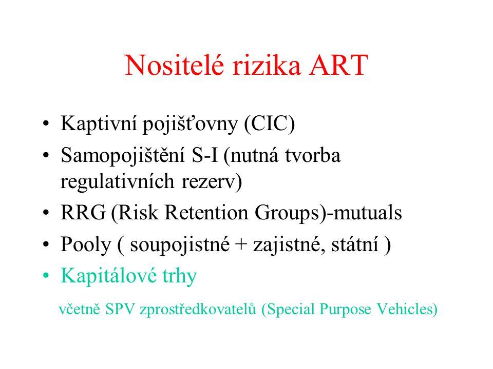 Nositelé rizika ART Kaptivní pojišťovny (CIC)