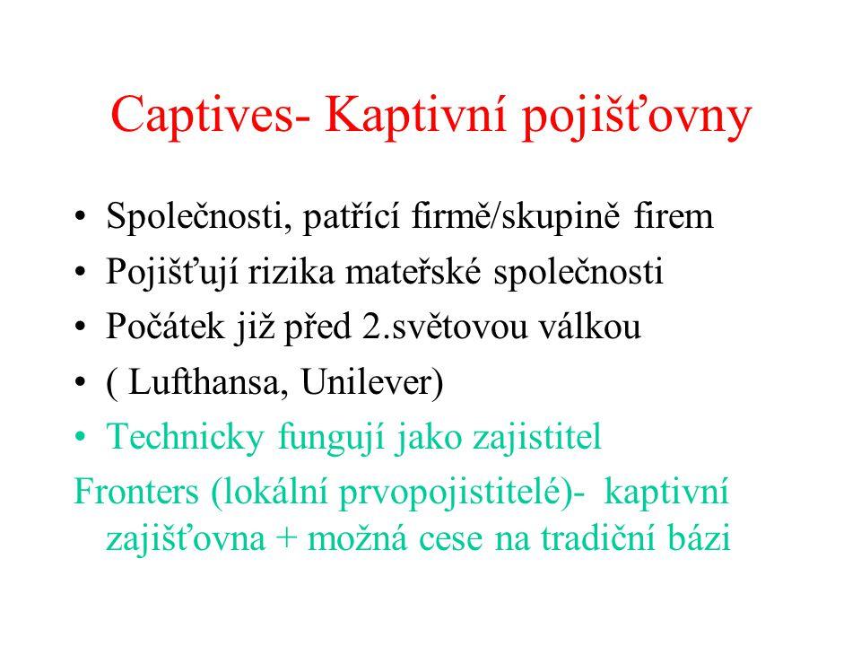 Captives- Kaptivní pojišťovny