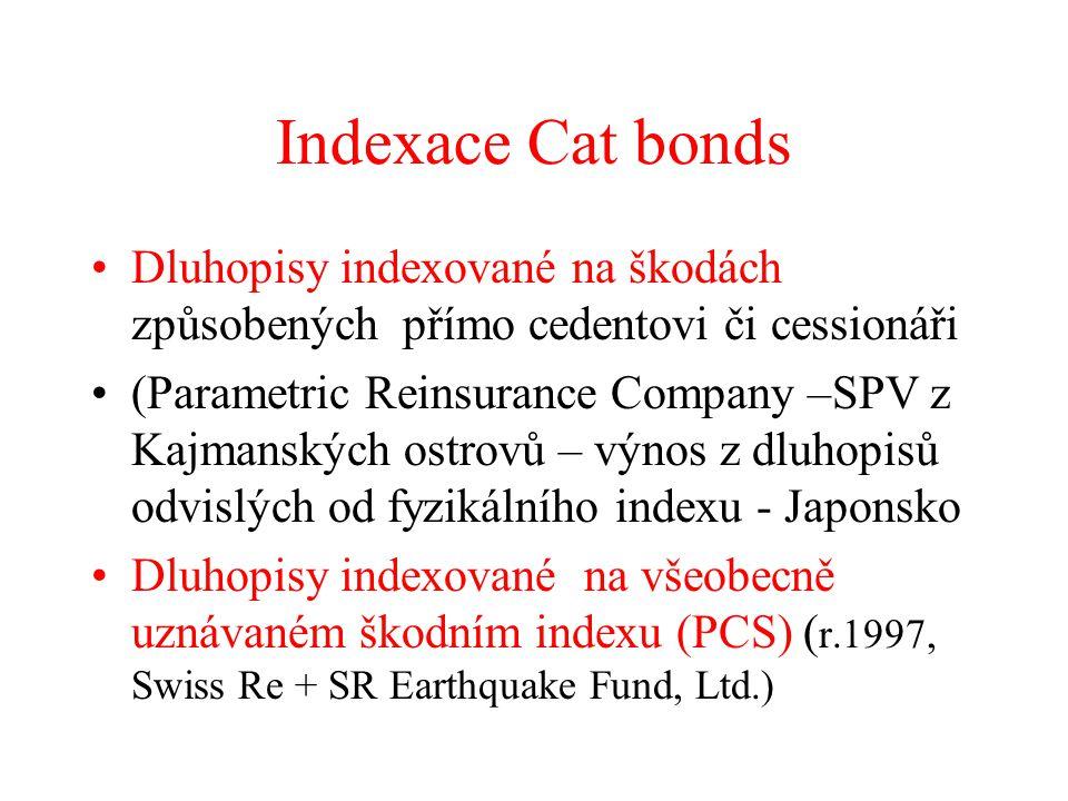 Indexace Cat bonds Dluhopisy indexované na škodách způsobených přímo cedentovi či cessionáři.