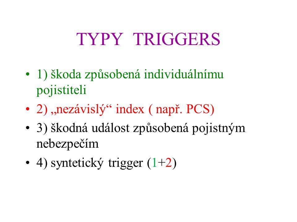 TYPY TRIGGERS 1) škoda způsobená individuálnímu pojistiteli