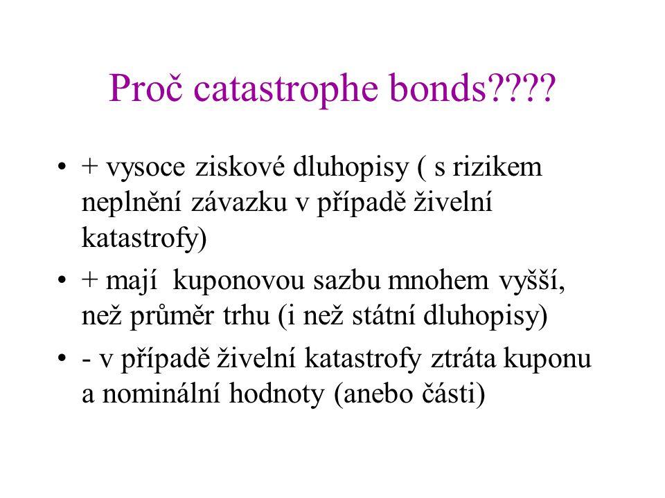 Proč catastrophe bonds