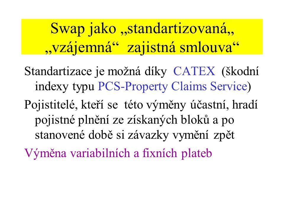 """Swap jako """"standartizovaná"""" """"vzájemná zajistná smlouva"""