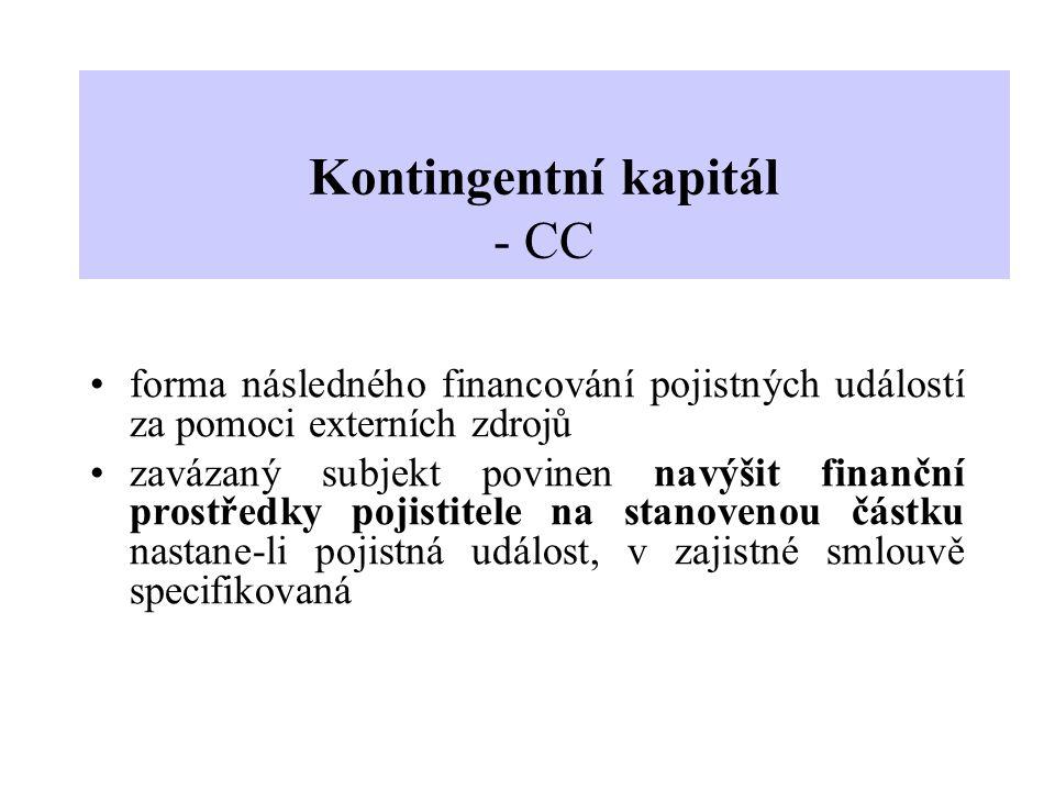 Kontingentní kapitál - CC