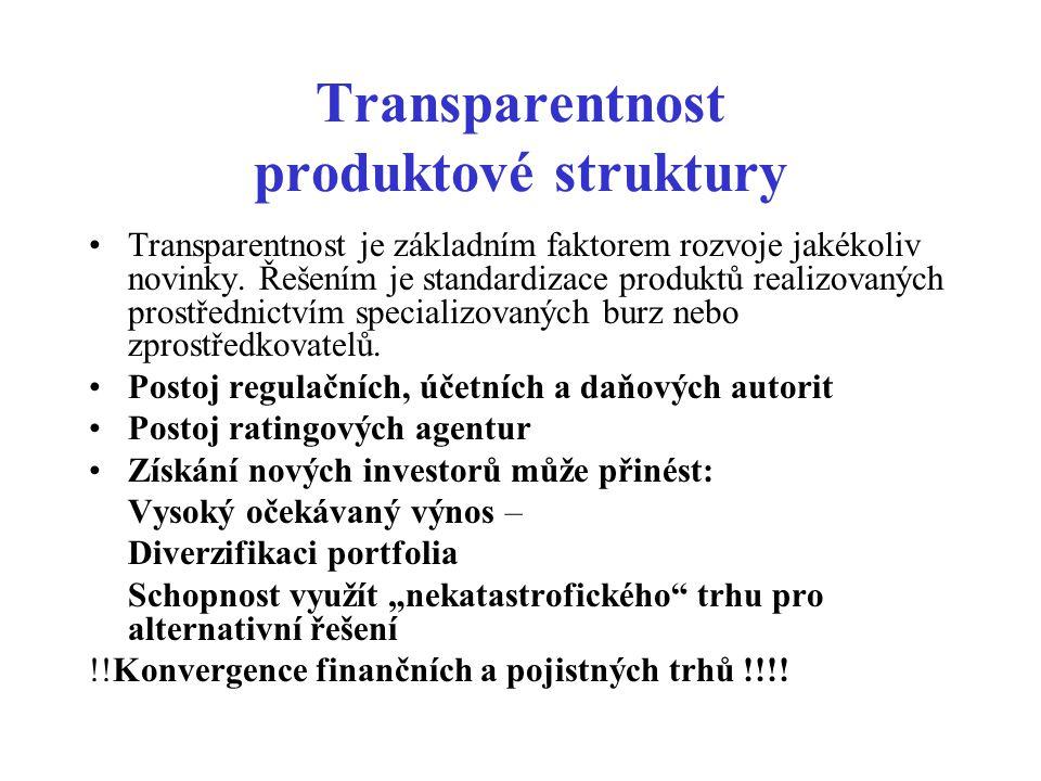 Transparentnost produktové struktury