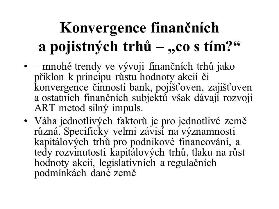 """Konvergence finančních a pojistných trhů – """"co s tím"""