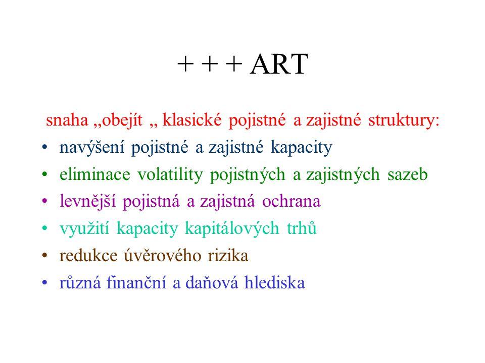 """+ + + ART snaha """"obejít """" klasické pojistné a zajistné struktury:"""