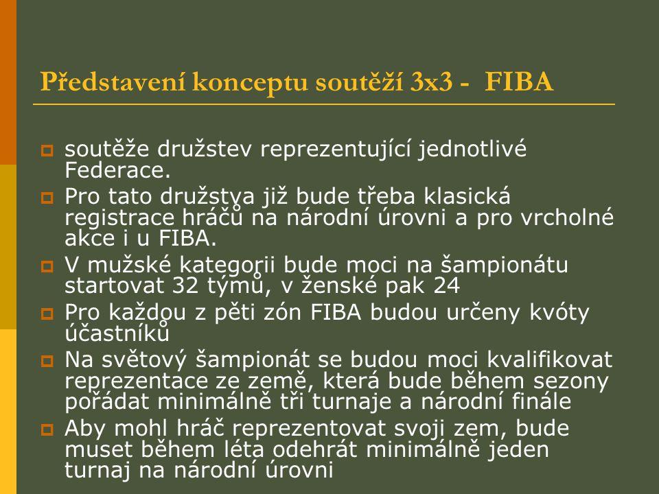 Představení konceptu soutěží 3x3 - FIBA
