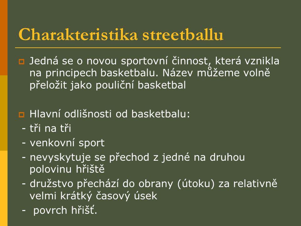 Charakteristika streetballu
