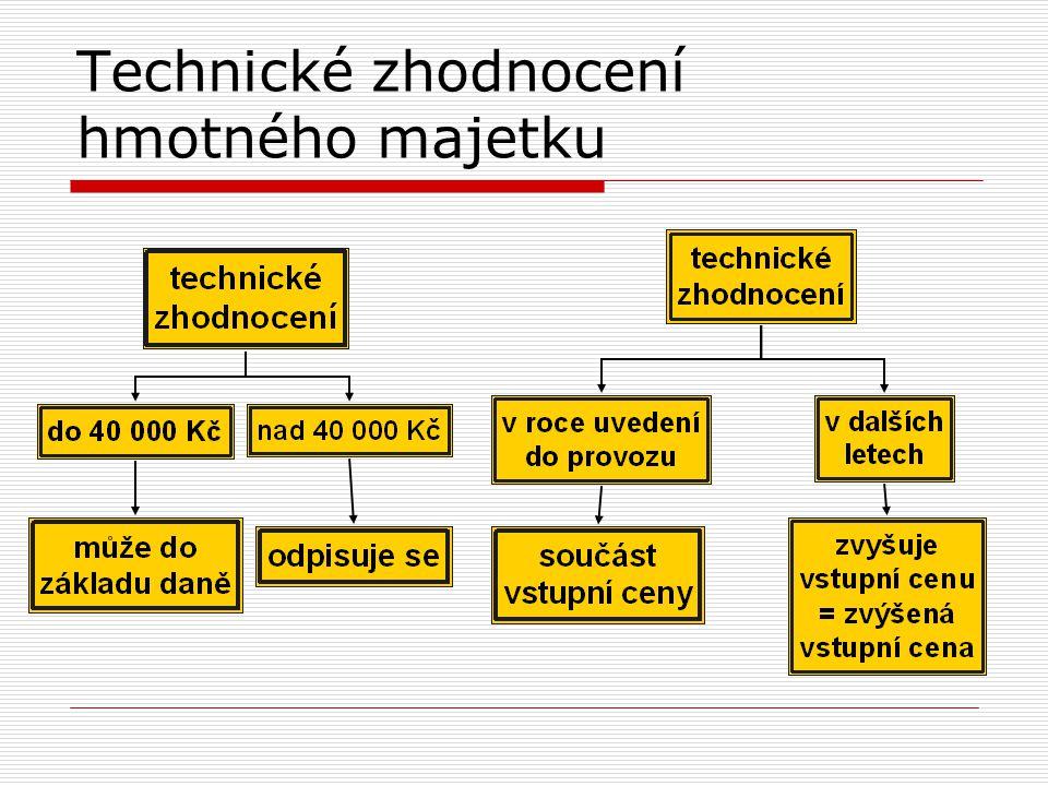 Technické zhodnocení hmotného majetku
