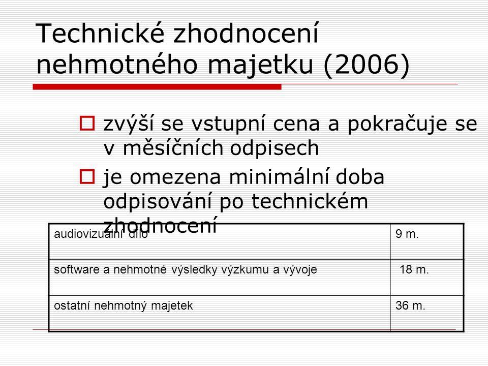 Technické zhodnocení nehmotného majetku (2006)