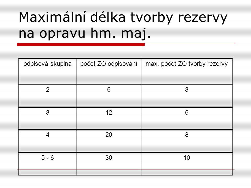 Maximální délka tvorby rezervy na opravu hm. maj.