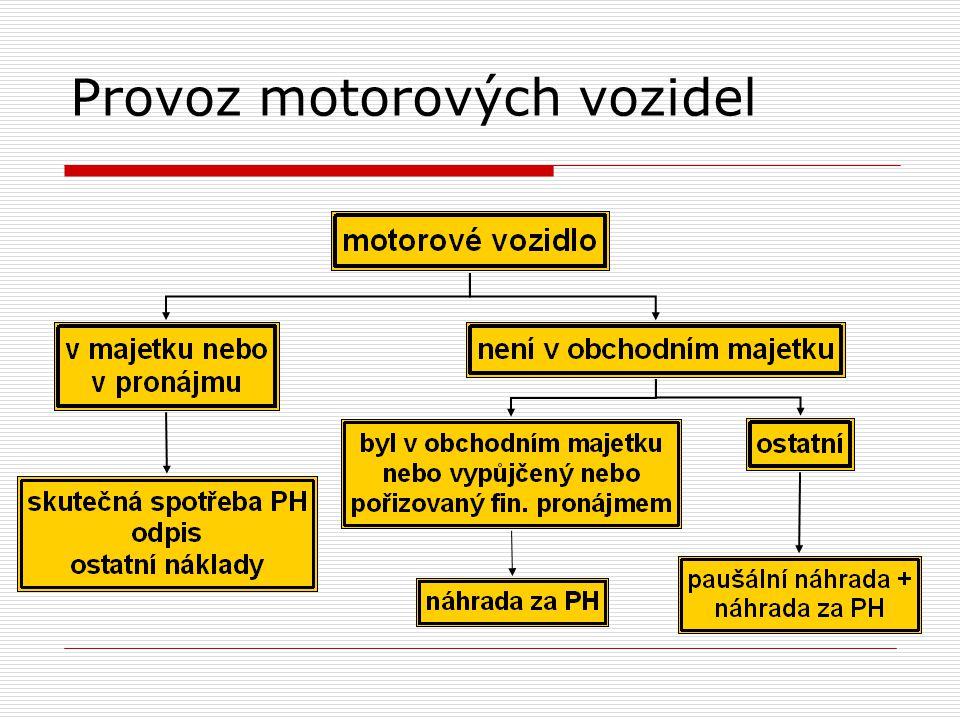 Provoz motorových vozidel